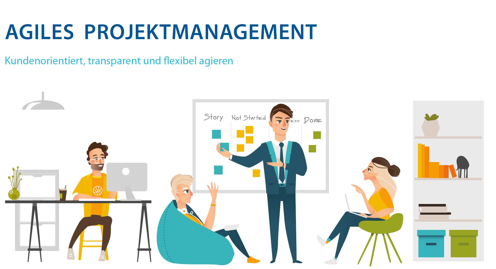 Agiles Projektmanagement (September – November 2021)